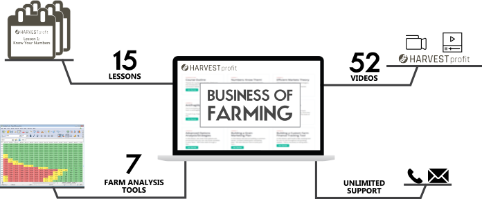 Business of Farming